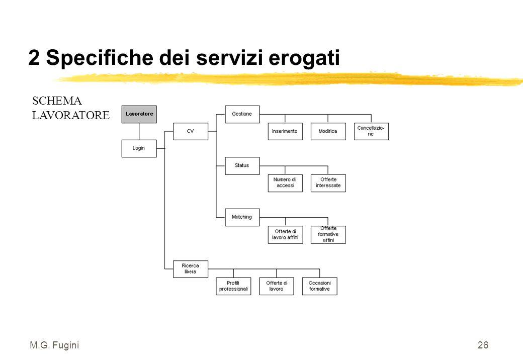 M.G. Fugini25 2 Specifiche dei servizi erogati SCHEMA IMPRESA