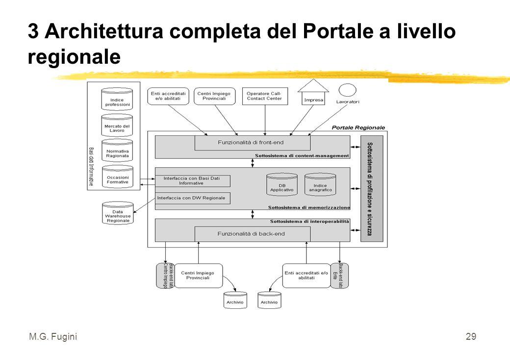 M.G. Fugini28 2 Specifiche dei servizi erogati COINVOLGIMENTO DI ENTI PRIVATI: Funzionalità di ricerche multiple in blocchi