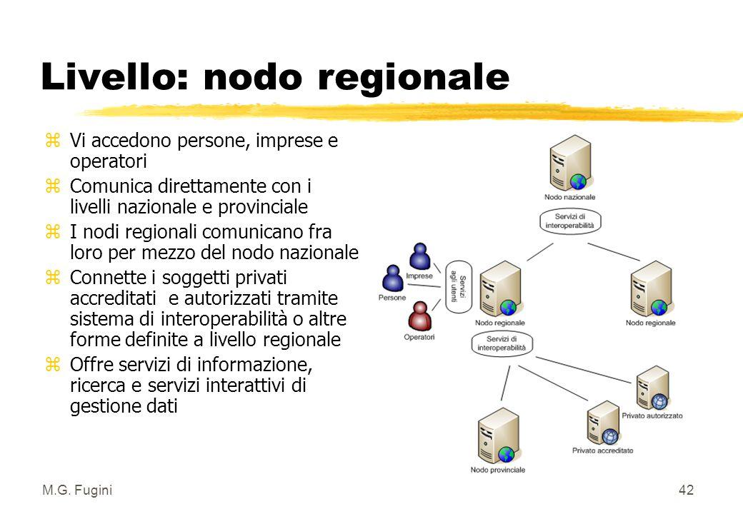 M.G. Fugini41 Rete dei servizi nazionale Servizi del nodo regionale