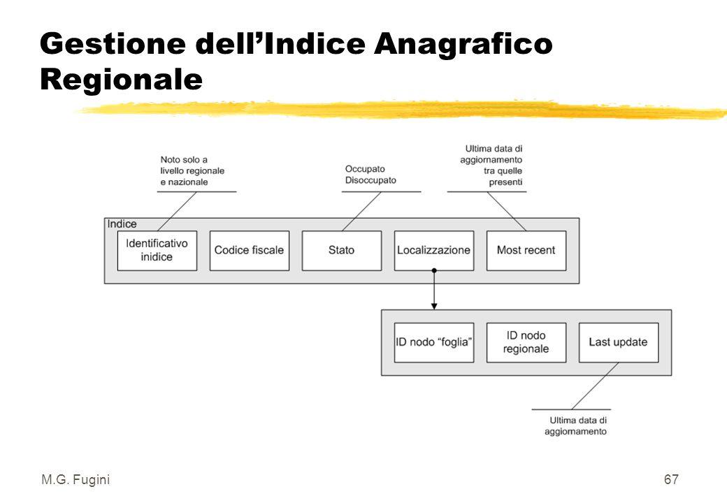 M.G. Fugini66 Gestione dell'Indice Anagrafico Regionale Un indice anagrafico al livello regionale e al livello nazionale è garanzia di rintracciabilit