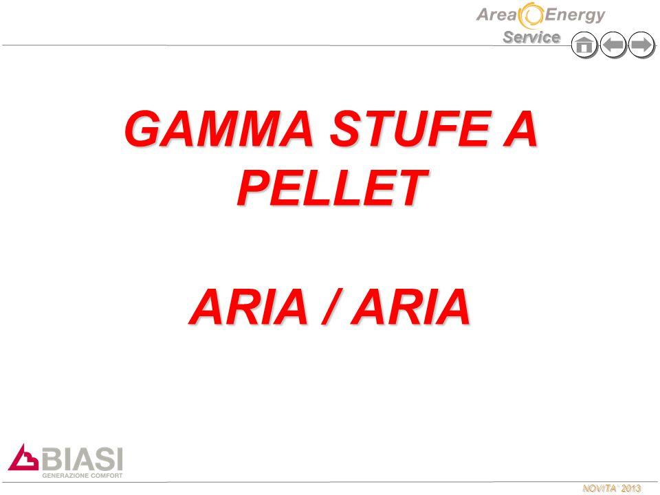 NOVITA' 2013 Service GAMMA STUFE A PELLET ARIA / ARIA