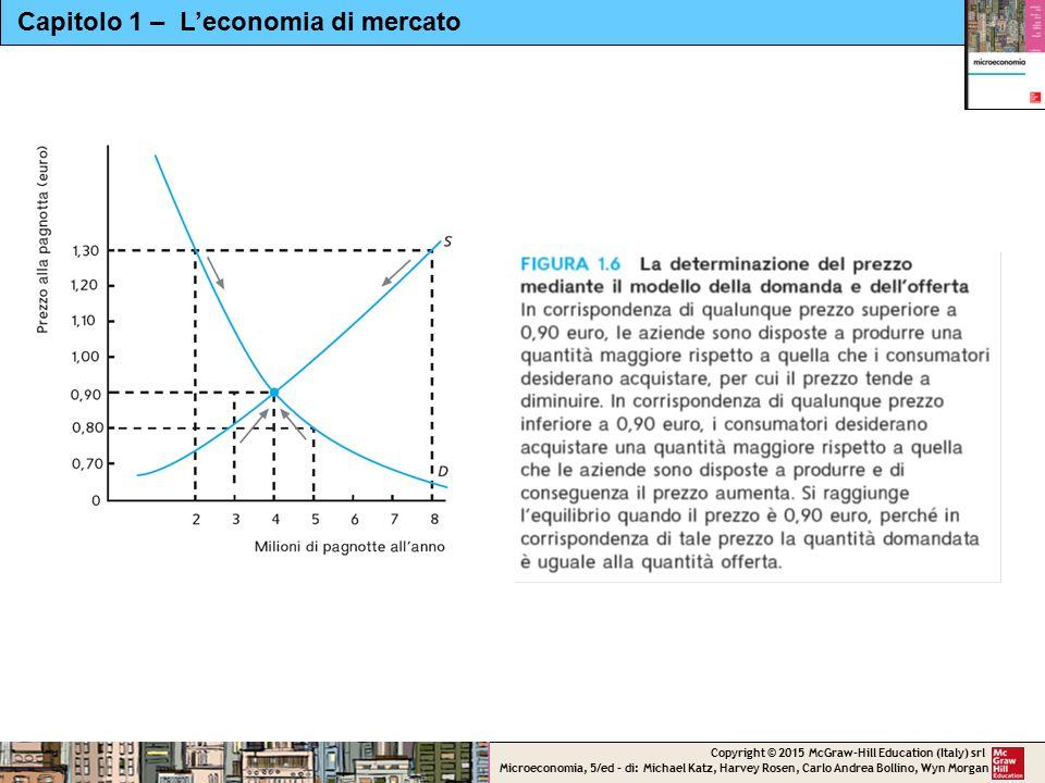 Copyright © 2015 McGraw-Hill Education (Italy) srl Microeconomia, 5/ed - di: Michael Katz, Harvey Rosen, Carlo Andrea Bollino, Wyn Morgan Capitolo 1 –