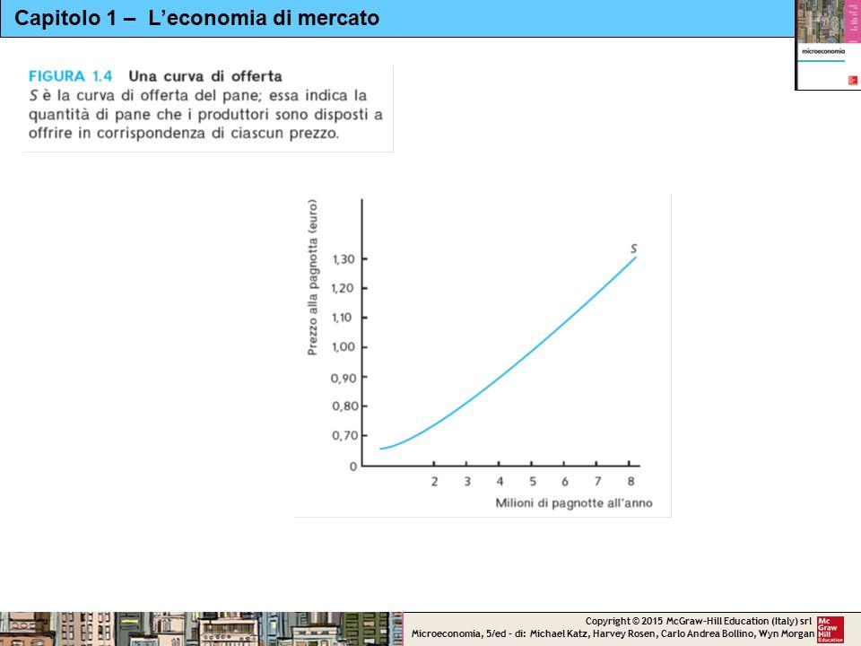 Copyright © 2015 McGraw-Hill Education (Italy) srl Microeconomia, 5/ed - di: Michael Katz, Harvey Rosen, Carlo Andrea Bollino, Wyn Morgan Capitolo 1 – L'economia di mercato