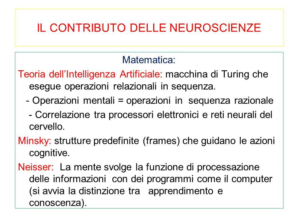 IL CONTRIBUTO DELLE NEUROSCIENZE Matematica: Teoria dell'Intelligenza Artificiale: macchina di Turing che esegue operazioni relazionali in sequenza. -