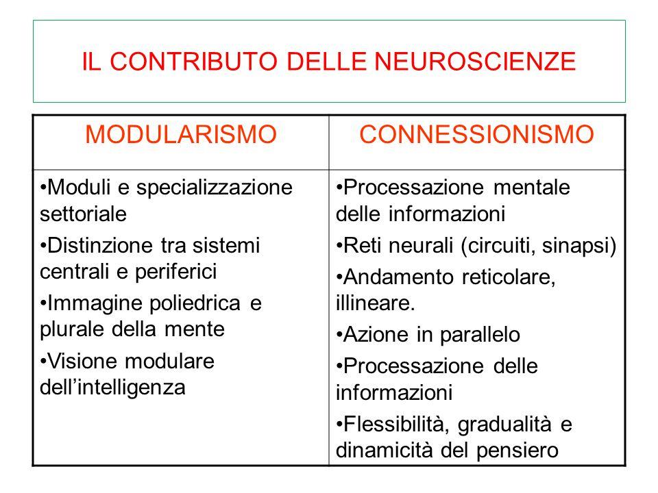 IL CONTRIBUTO DELLE NEUROSCIENZE MODULARISMOCONNESSIONISMO Moduli e specializzazione settoriale Distinzione tra sistemi centrali e periferici Immagine