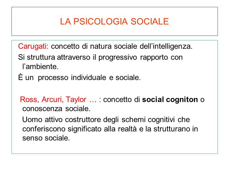 LA PSICOLOGIA SOCIALE Carugati: concetto di natura sociale dell'intelligenza. Si struttura attraverso il progressivo rapporto con l'ambiente. È un pro