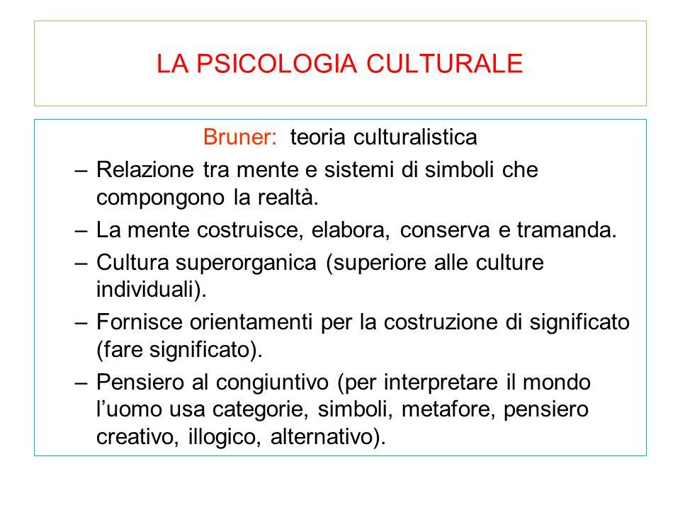 LA PSICOLOGIA CULTURALE Bruner: teoria culturalistica –Relazione tra mente e sistemi di simboli che compongono la realtà. –La mente costruisce, elabor