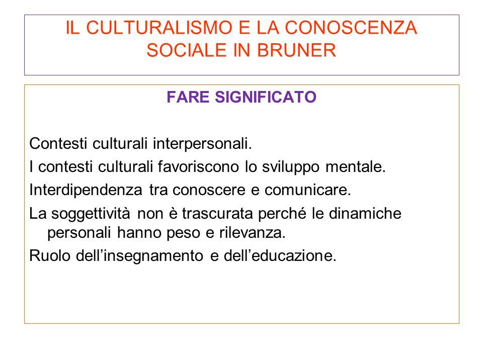 IL CULTURALISMO E LA CONOSCENZA SOCIALE IN BRUNER FARE SIGNIFICATO Contesti culturali interpersonali. I contesti culturali favoriscono lo sviluppo men