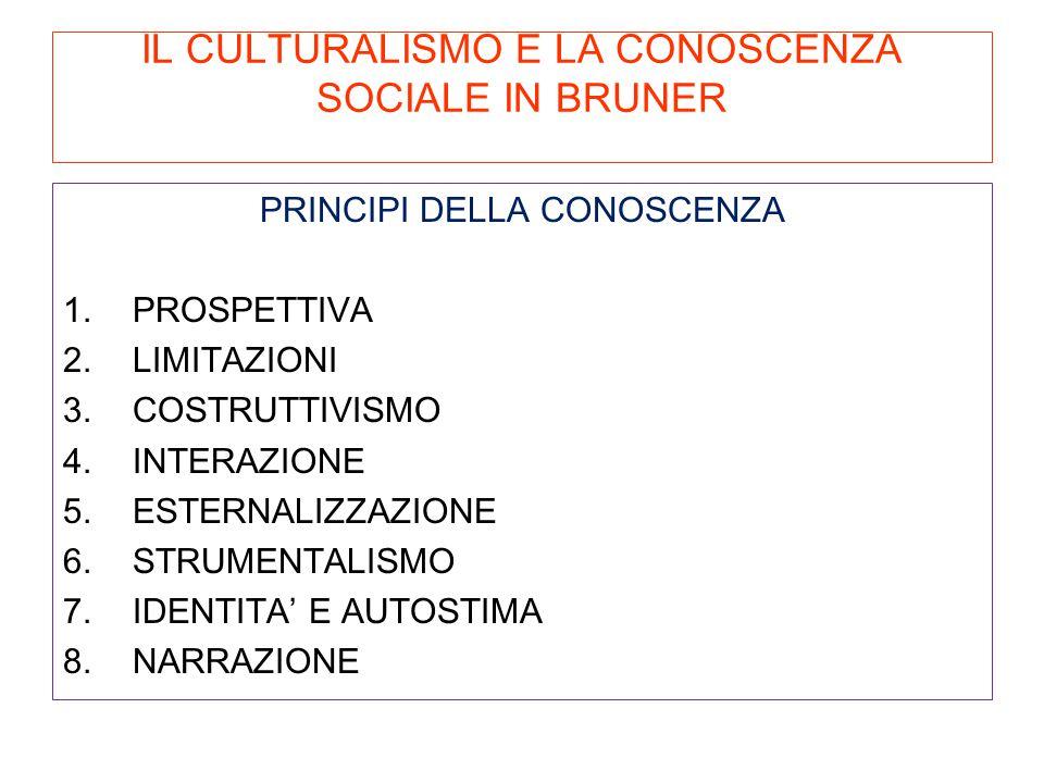 IL CULTURALISMO E LA CONOSCENZA SOCIALE IN BRUNER PRINCIPI DELLA CONOSCENZA 1.PROSPETTIVA 2.LIMITAZIONI 3.COSTRUTTIVISMO 4.INTERAZIONE 5.ESTERNALIZZAZ
