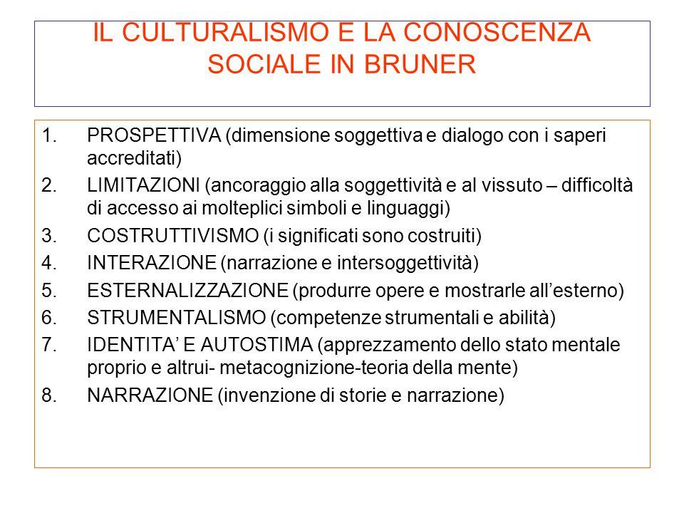 IL CULTURALISMO E LA CONOSCENZA SOCIALE IN BRUNER 1.PROSPETTIVA (dimensione soggettiva e dialogo con i saperi accreditati) 2.LIMITAZIONI (ancoraggio a