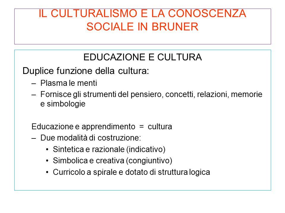 IL CULTURALISMO E LA CONOSCENZA SOCIALE IN BRUNER EDUCAZIONE E CULTURA Duplice funzione della cultura: –Plasma le menti –Fornisce gli strumenti del pe