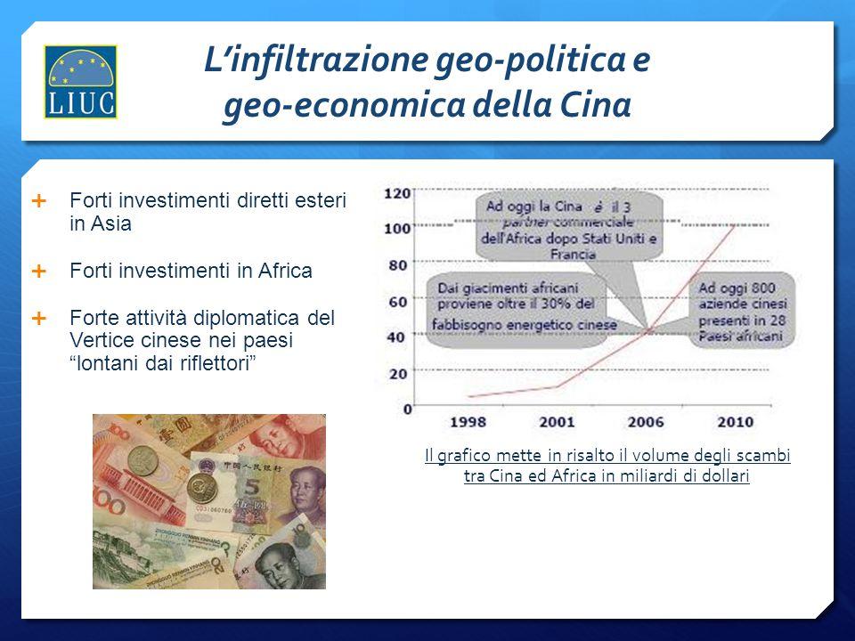 L'infiltrazione geo-politica e geo-economica della Cina  Forti investimenti diretti esteri in Asia  Forti investimenti in Africa  Forte attività di