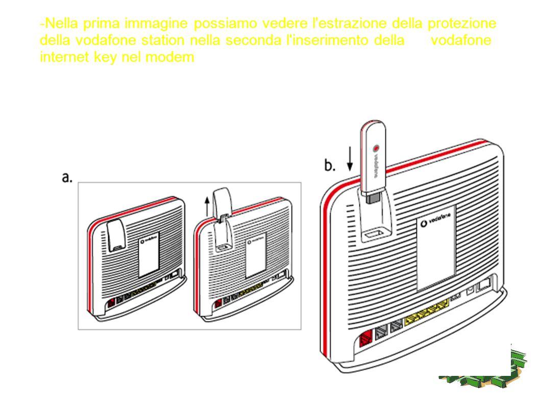 -Nella prima immagine possiamo vedere l estrazione della protezione della vodafone station nella seconda l inserimento della vodafone internet key nel modem