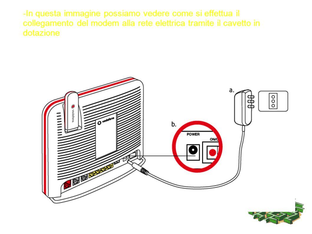 -In questa immagine possiamo vedere come si effettua il collegamento del modem alla rete elettrica tramite il cavetto in dotazione