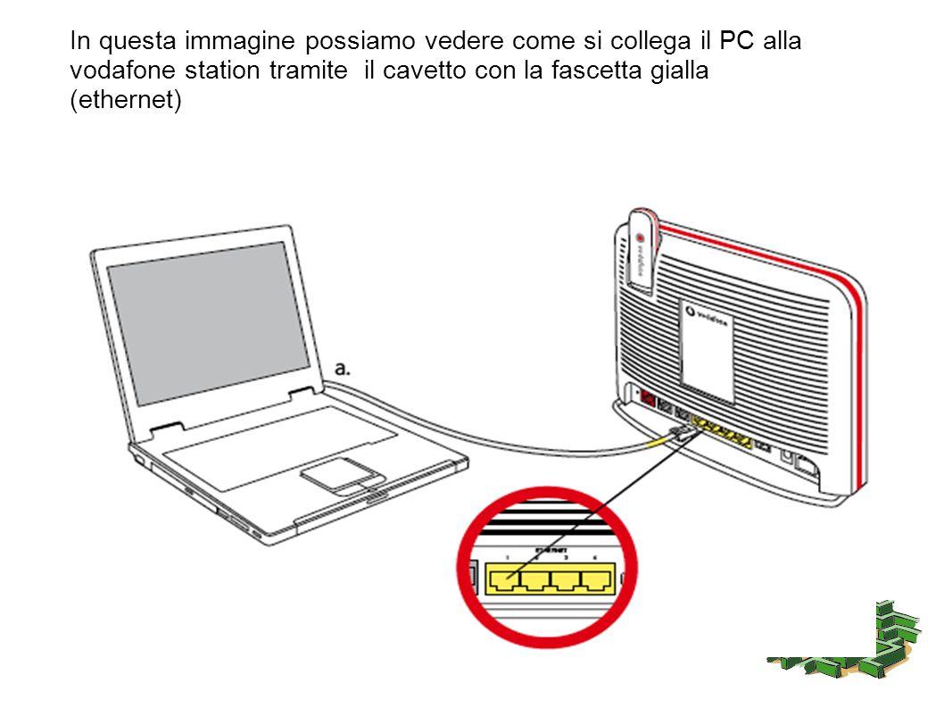 In questa immagine possiamo vedere come si collega il PC alla vodafone station tramite il cavetto con la fascetta gialla (ethernet)