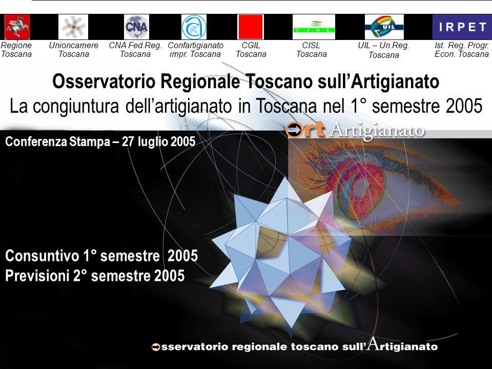 Mercoledì 27 luglio 20051 Consuntivo 1° semestre 2005 Previsioni 2° semestre 2005 Conferenza Stampa – 27 luglio 2005 Osservatorio Regionale Toscano sull'Artigianato La congiuntura dell'artigianato in Toscana nel 1° semestre 2005 Unioncamere Toscana CNA Fed.Reg.