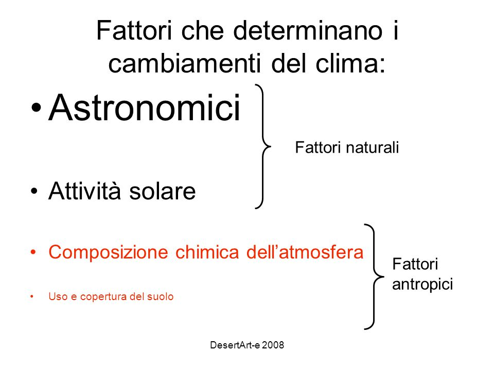 Fattori che determinano i cambiamenti del clima: Astronomici Attività solare Composizione chimica dell'atmosfera Uso e copertura del suolo Fattori naturali Fattori antropici