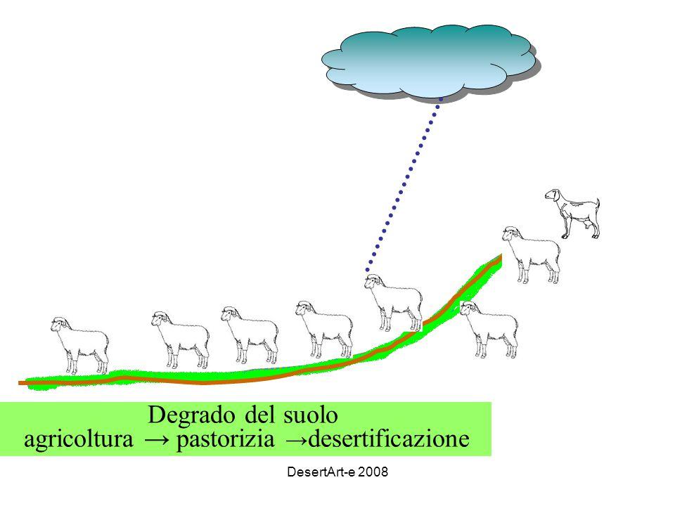 DesertArt-e 2008 Degrado del suolo agricoltura → pastorizia → desertificazione