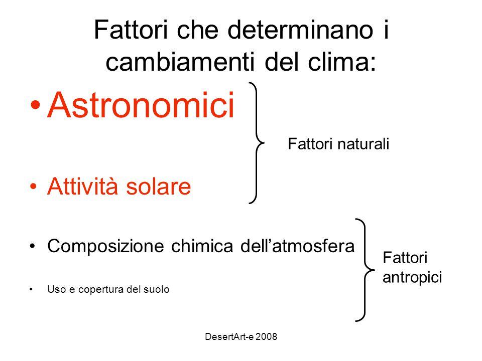 DesertArt-e 2008 Fattori che determinano i cambiamenti del clima: Astronomici Attività solare Composizione chimica dell'atmosfera Uso e copertura del suolo Fattori naturali Fattori antropici