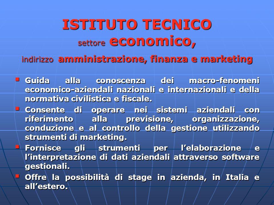 ISTITUTO TECNICO settore economico, indirizzo amministrazione, finanza e marketing  Guida alla conoscenza dei macro-fenomeni economico-aziendali nazi