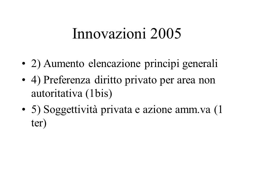 Innovazioni 2005 2) Aumento elencazione principi generali 4) Preferenza diritto privato per area non autoritativa (1bis) 5) Soggettività privata e azione amm.va (1 ter)