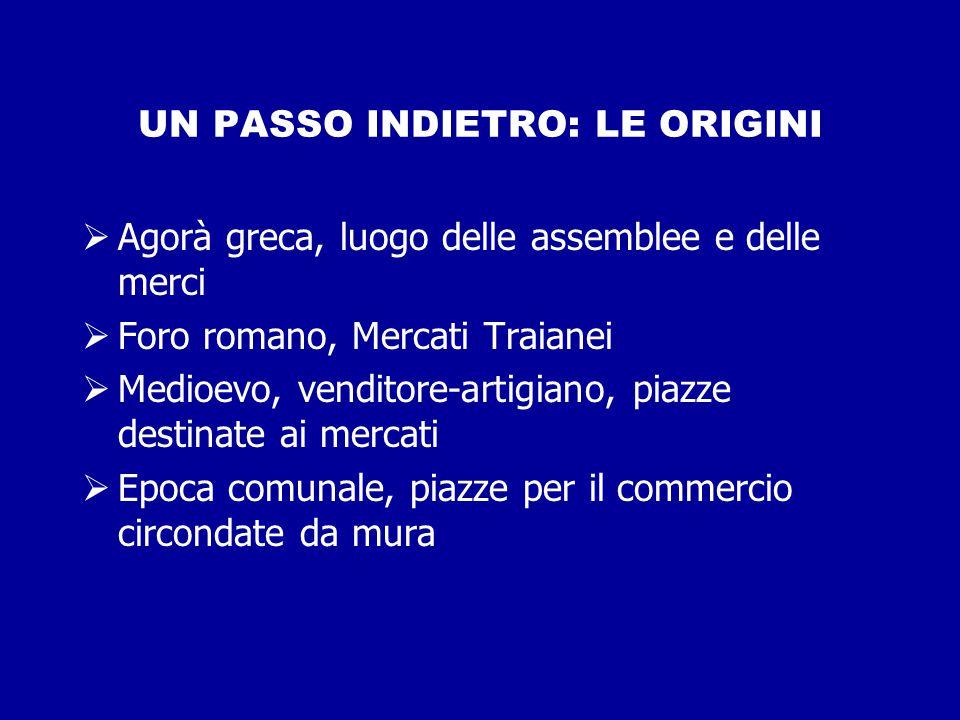 UN PASSO INDIETRO: LE ORIGINI  Agorà greca, luogo delle assemblee e delle merci  Foro romano, Mercati Traianei  Medioevo, venditore-artigiano, piaz