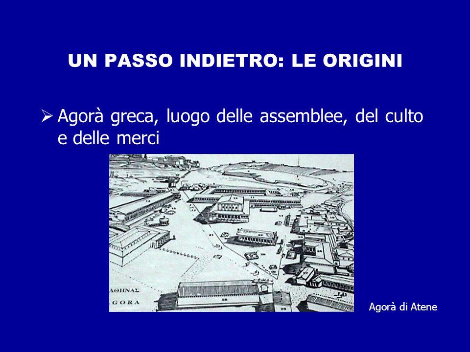 UN PASSO INDIETRO: LE ORIGINI  Agorà greca, luogo delle assemblee, del culto e delle merci Agorà di Atene