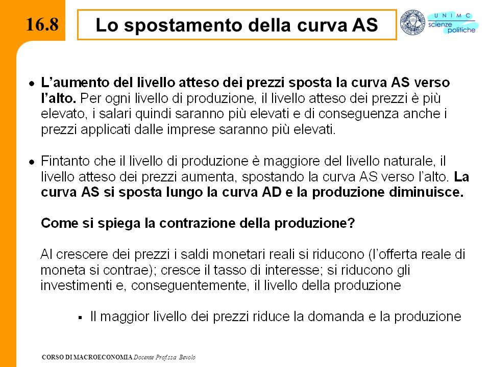 CORSO DI MACROECONOMIA Docente Prof.ssa Bevolo 16.8 Lo spostamento della curva AS