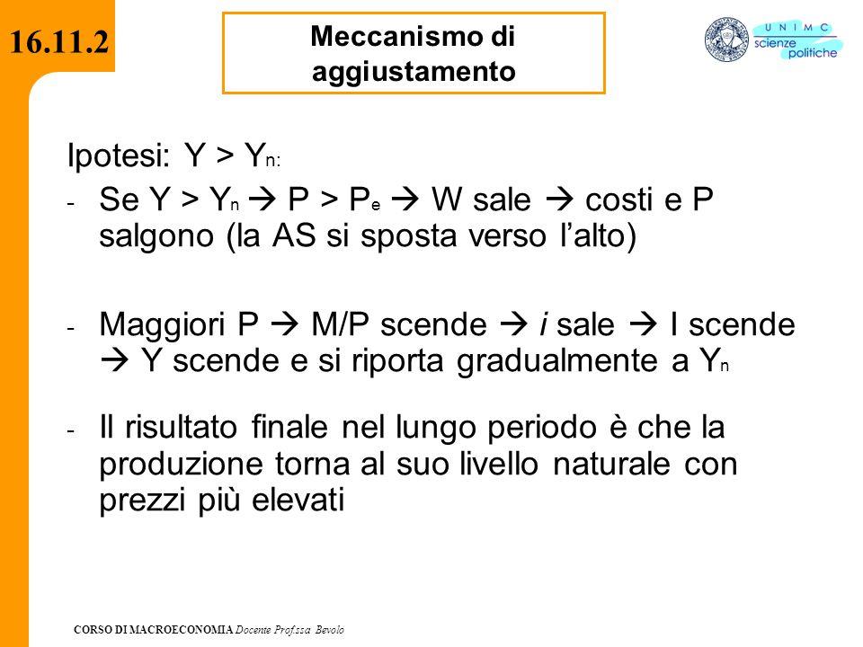 CORSO DI MACROECONOMIA Docente Prof.ssa Bevolo 16.11.2 Ipotesi: Y > Y n: - Se Y > Y n  P > P e  W sale  costi e P salgono (la AS si sposta verso l'