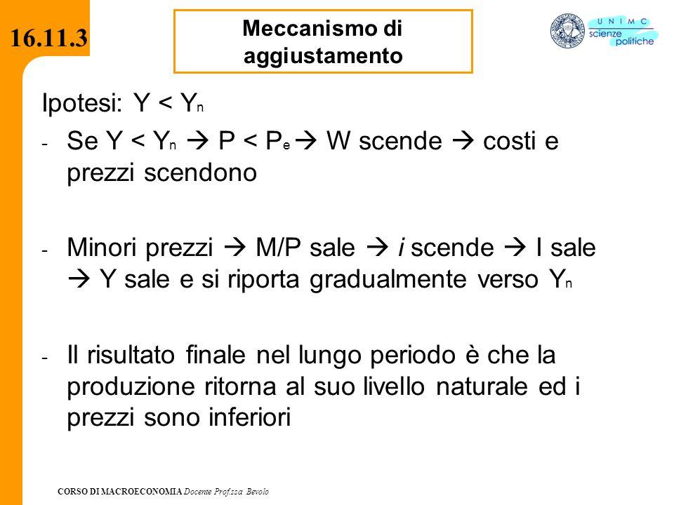 CORSO DI MACROECONOMIA Docente Prof.ssa Bevolo 16.11.3 Ipotesi: Y < Y n - Se Y < Y n  P < P e  W scende  costi e prezzi scendono - Minori prezzi 