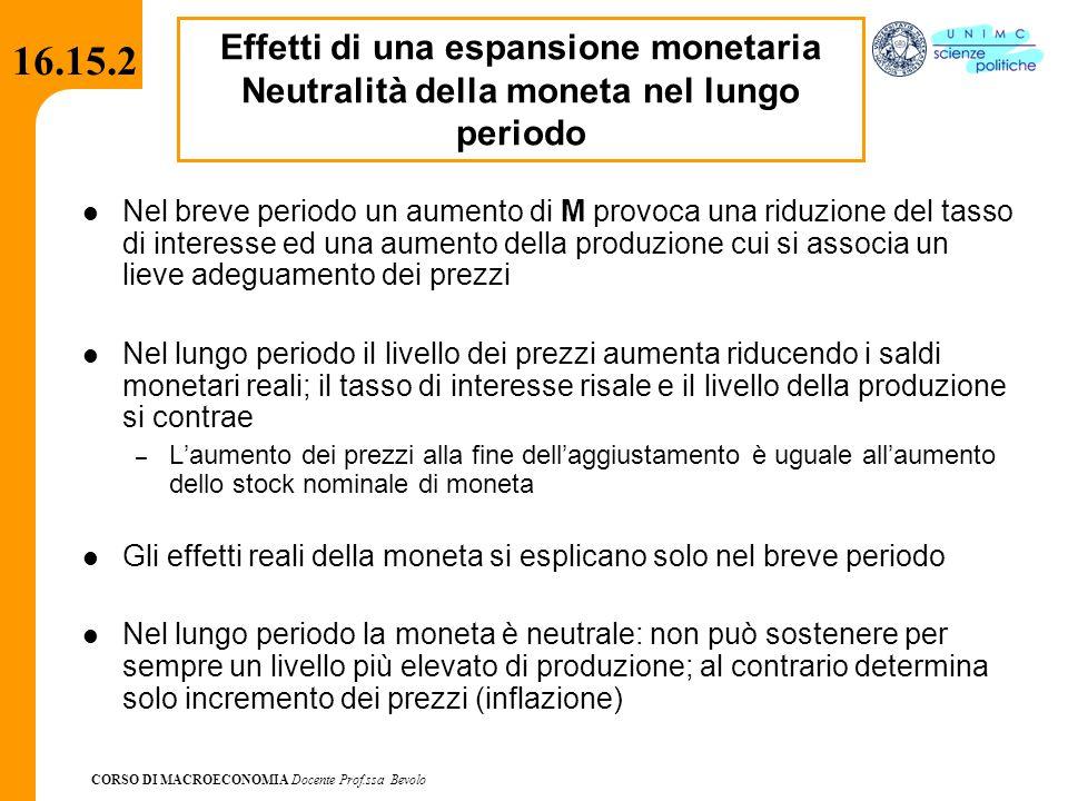CORSO DI MACROECONOMIA Docente Prof.ssa Bevolo 16.15.2 Nel breve periodo un aumento di M provoca una riduzione del tasso di interesse ed una aumento d