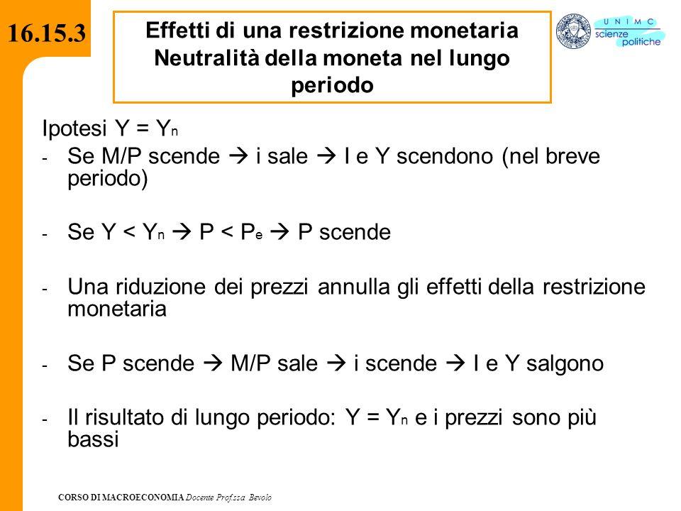 CORSO DI MACROECONOMIA Docente Prof.ssa Bevolo 16.15.3 Ipotesi Y = Y n - Se M/P scende  i sale  I e Y scendono (nel breve periodo) - Se Y < Y n  P < P e  P scende - Una riduzione dei prezzi annulla gli effetti della restrizione monetaria - Se P scende  M/P sale  i scende  I e Y salgono - Il risultato di lungo periodo: Y = Y n e i prezzi sono più bassi Effetti di una restrizione monetaria Neutralità della moneta nel lungo periodo