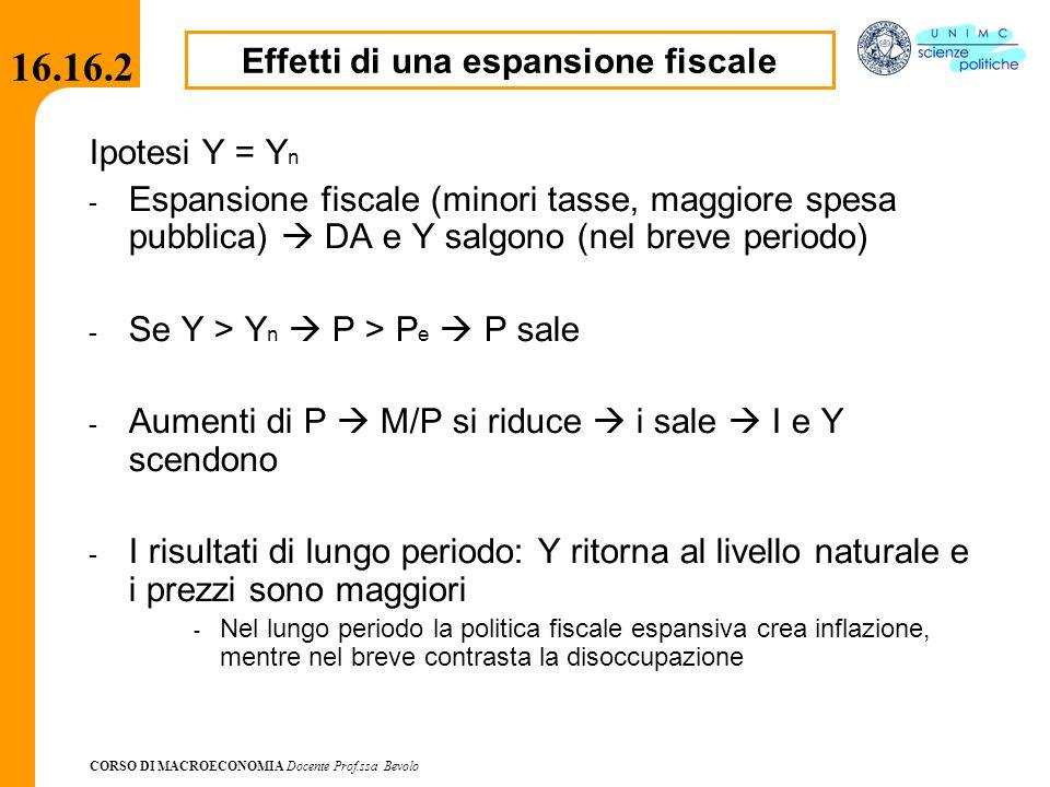 CORSO DI MACROECONOMIA Docente Prof.ssa Bevolo 16.16.2 Ipotesi Y = Y n - Espansione fiscale (minori tasse, maggiore spesa pubblica)  DA e Y salgono (