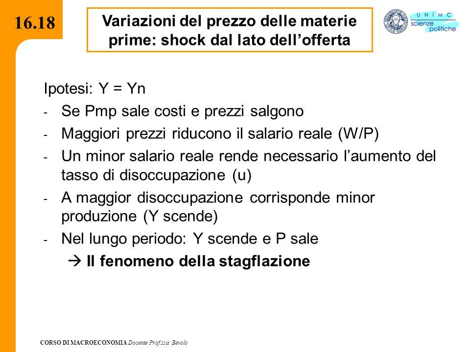 CORSO DI MACROECONOMIA Docente Prof.ssa Bevolo 16.18 Ipotesi: Y = Yn - Se Pmp sale costi e prezzi salgono - Maggiori prezzi riducono il salario reale