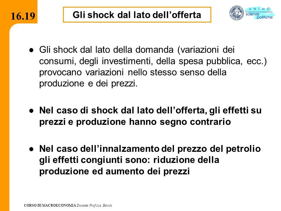 CORSO DI MACROECONOMIA Docente Prof.ssa Bevolo 16.19 Gli shock dal lato della domanda (variazioni dei consumi, degli investimenti, della spesa pubblic
