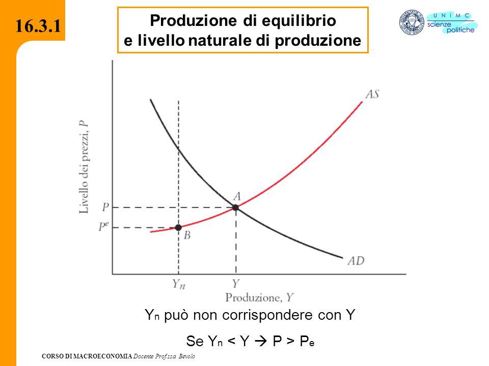 CORSO DI MACROECONOMIA Docente Prof.ssa Bevolo 16.11.2 Ipotesi: Y > Y n: - Se Y > Y n  P > P e  W sale  costi e P salgono (la AS si sposta verso l'alto) - Maggiori P  M/P scende  i sale  I scende  Y scende e si riporta gradualmente a Y n - Il risultato finale nel lungo periodo è che la produzione torna al suo livello naturale con prezzi più elevati Meccanismo di aggiustamento