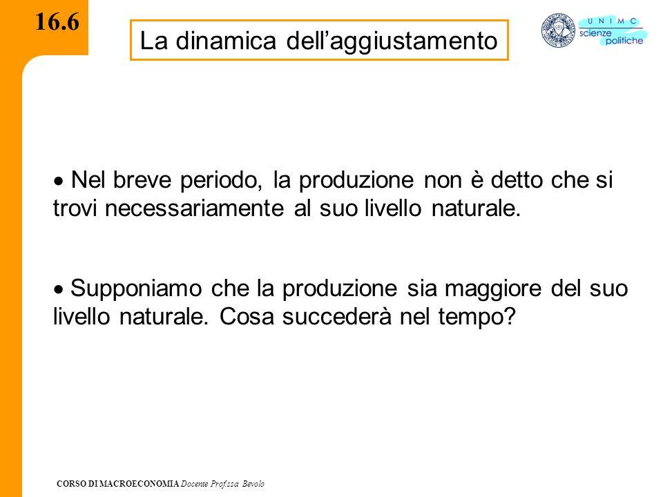 CORSO DI MACROECONOMIA Docente Prof.ssa Bevolo 16.6 La dinamica dell'aggiustamento  Nel breve periodo, la produzione non è detto che si trovi necessa
