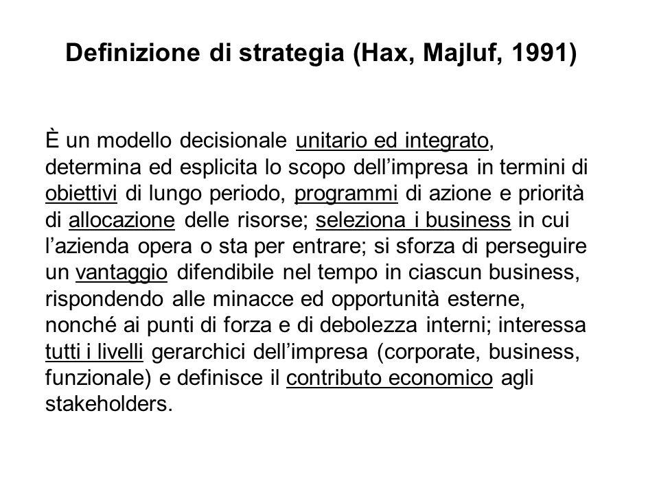 Definizione di strategia (Hax, Majluf, 1991) È un modello decisionale unitario ed integrato, determina ed esplicita lo scopo dell'impresa in termini di obiettivi di lungo periodo, programmi di azione e priorità di allocazione delle risorse; seleziona i business in cui l'azienda opera o sta per entrare; si sforza di perseguire un vantaggio difendibile nel tempo in ciascun business, rispondendo alle minacce ed opportunità esterne, nonché ai punti di forza e di debolezza interni; interessa tutti i livelli gerarchici dell'impresa (corporate, business, funzionale) e definisce il contributo economico agli stakeholders.