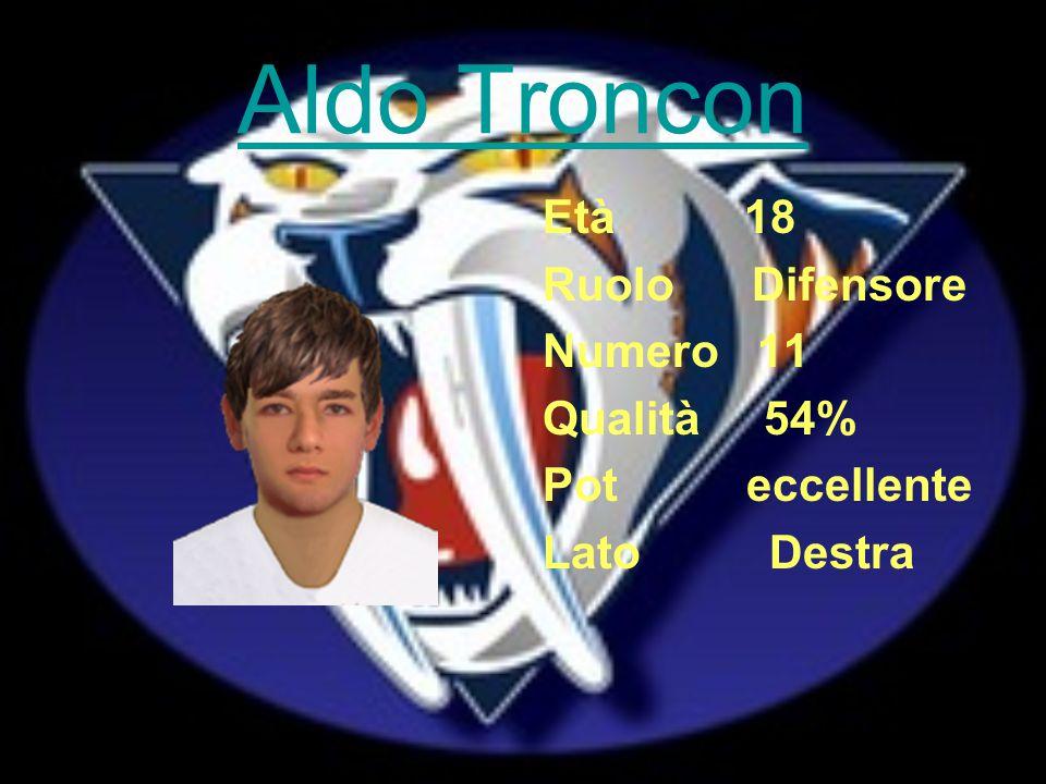 Aldo Troncon Età 18 Ruolo Difensore Numero 11 Qualità 54% Pot eccellente Lato Destra