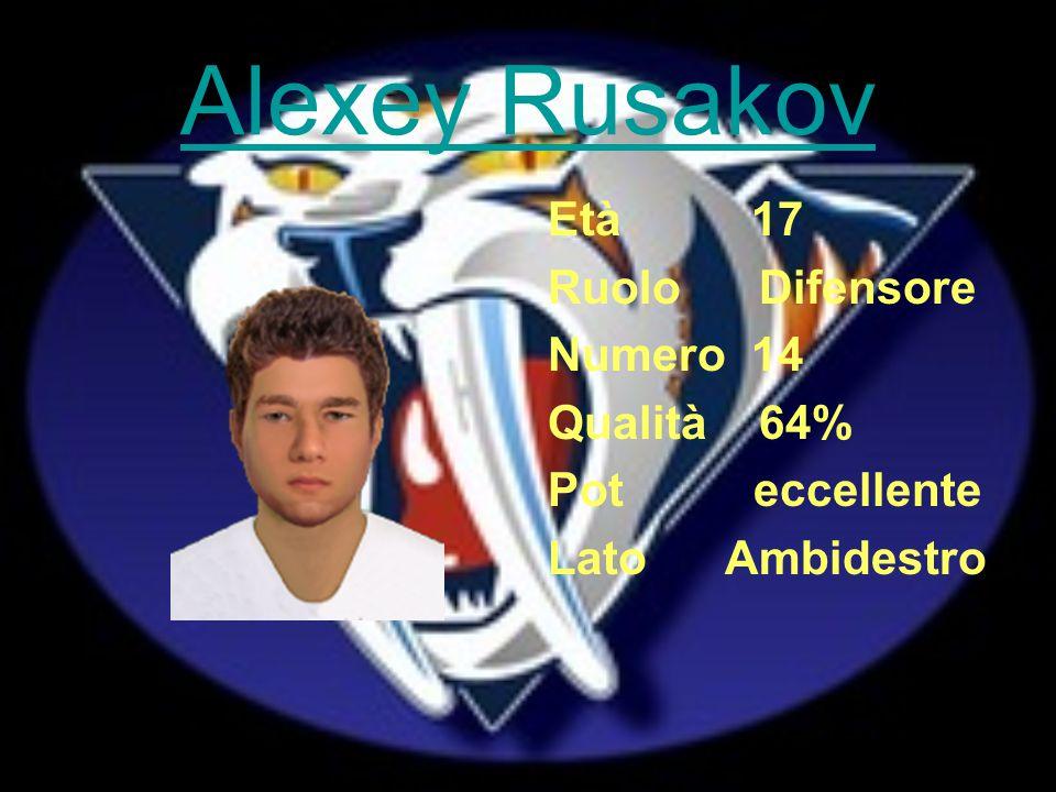 Alexey Rusakov Età 17 Ruolo Difensore Numero 14 Qualità 64% Pot eccellente Lato Ambidestro