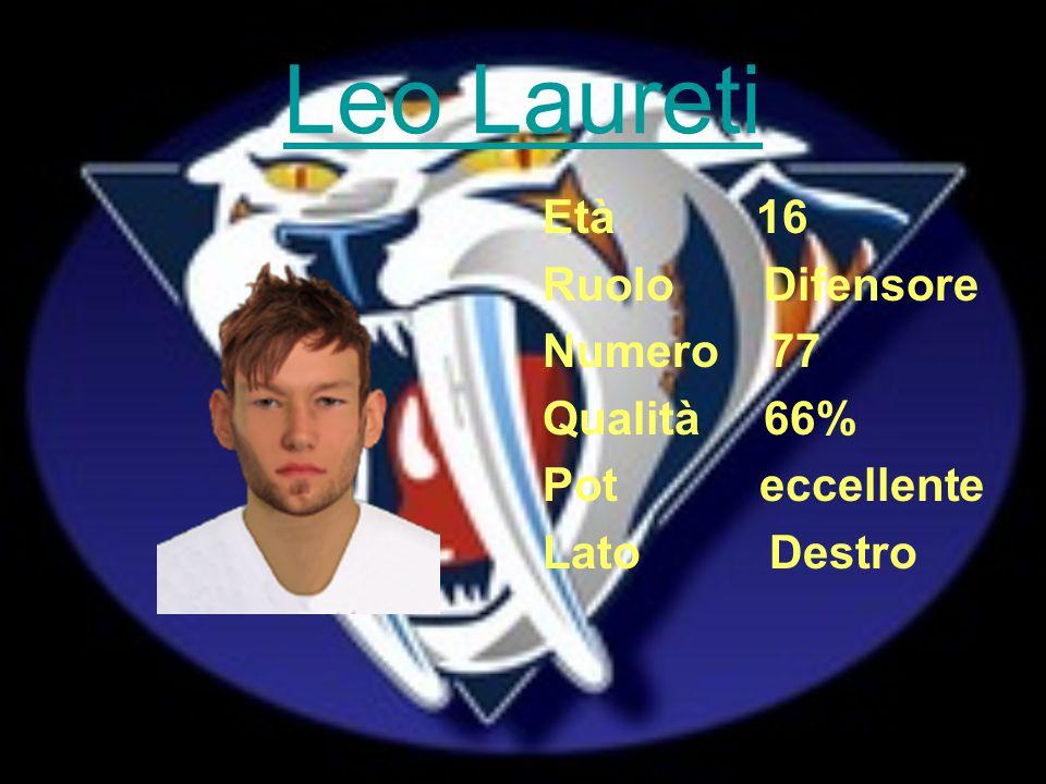 Leo Laureti Età 16 Ruolo Difensore Numero 77 Qualità 66% Pot eccellente Lato Destro