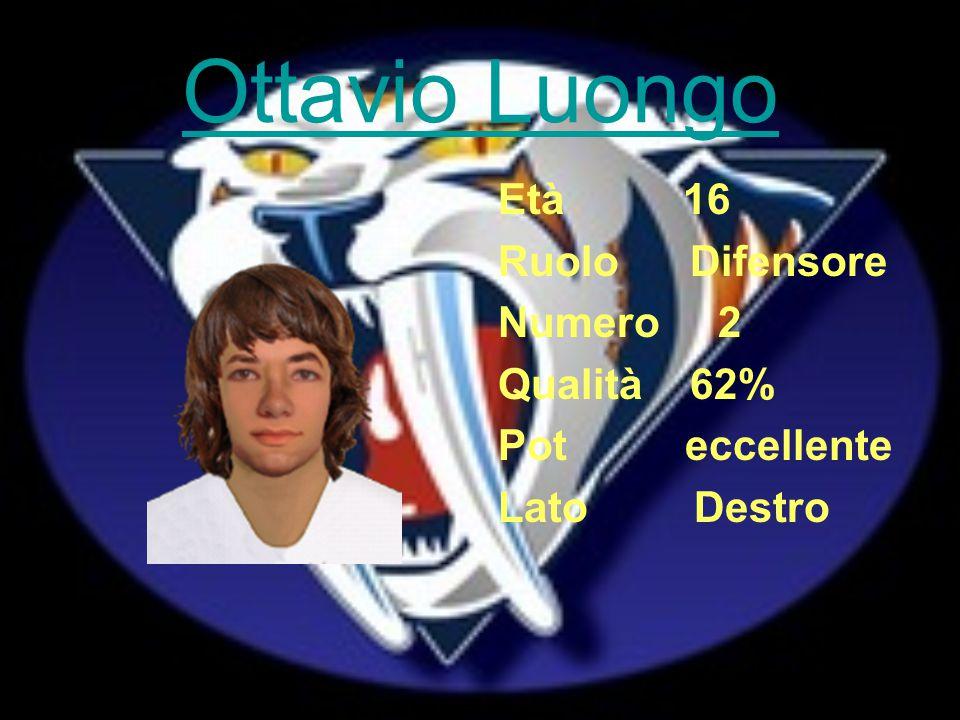 Ottavio Luongo Età 16 Ruolo Difensore Numero 2 Qualità 62% Pot eccellente Lato Destro