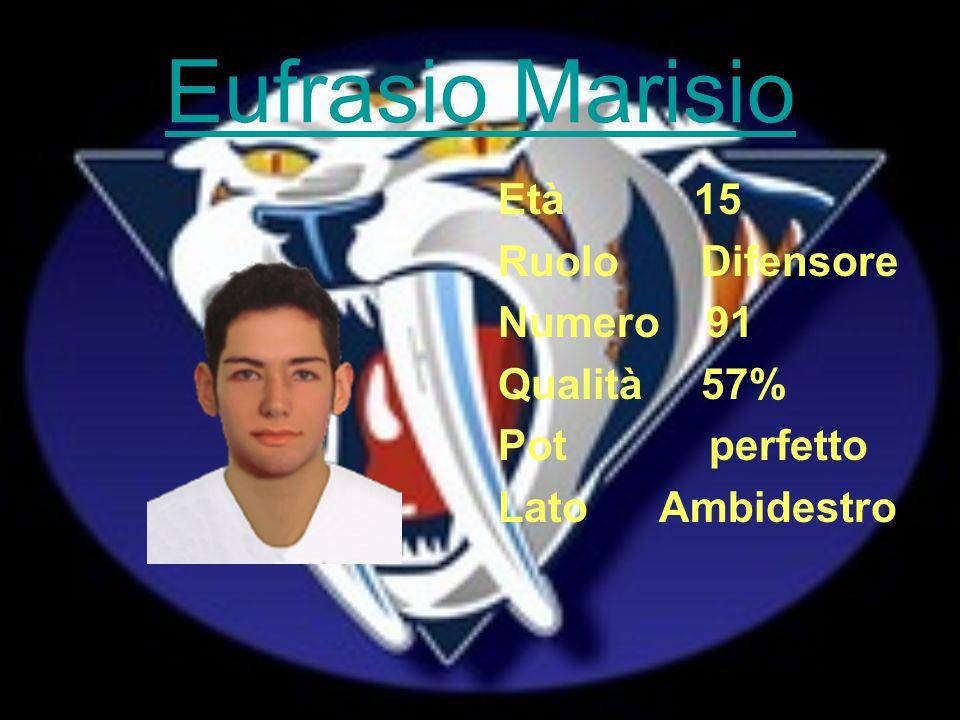 Eufrasio Marisio Età 15 Ruolo Difensore Numero 91 Qualità 57% Pot perfetto Lato Ambidestro