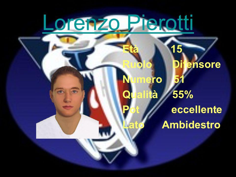 Lorenzo Pierotti Età 15 Ruolo Difensore Numero 51 Qualità 55% Pot eccellente Lato Ambidestro