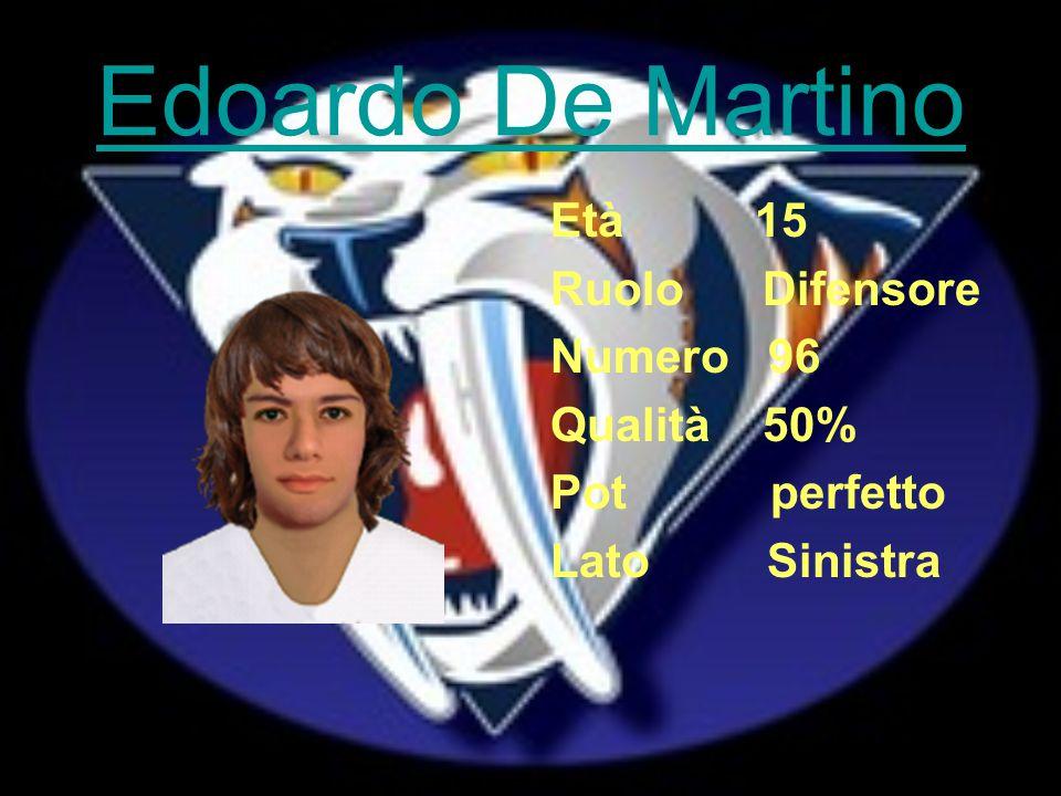 Edoardo De Martino Età 15 Ruolo Difensore Numero 96 Qualità 50% Pot perfetto Lato Sinistra