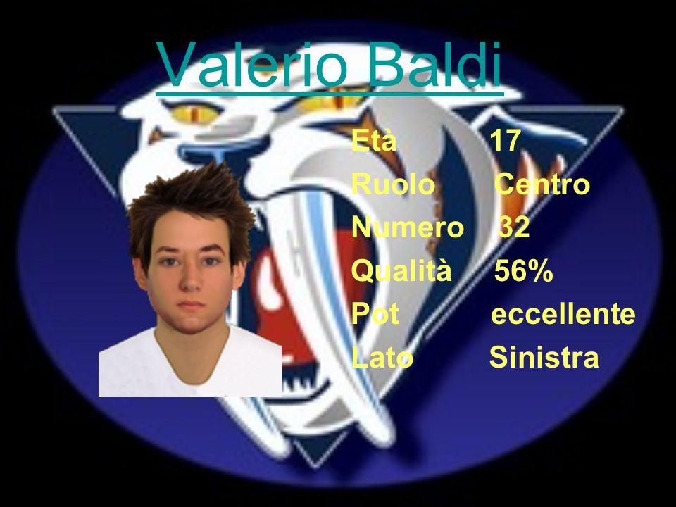Valerio Baldi Età 17 Ruolo Centro Numero 32 Qualità 56% Pot eccellente Lato Sinistra