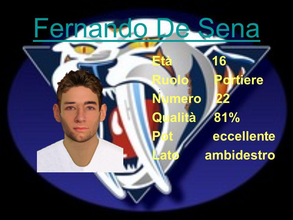 Fernando De Sena Età 16 Ruolo Portiere Numero 22 Qualità 81% Pot eccellente Lato ambidestro :