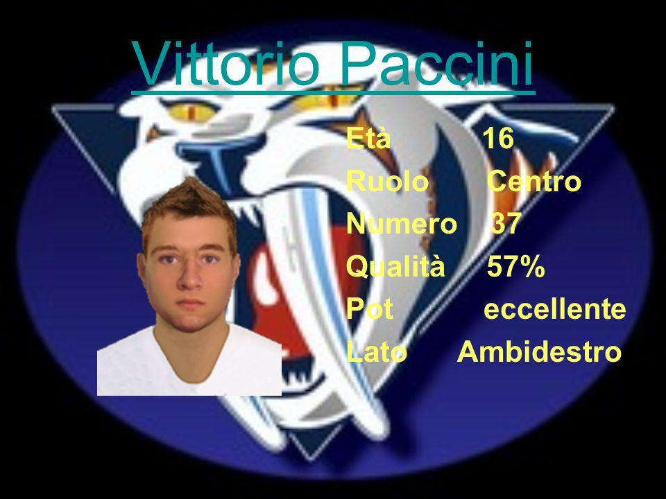 Vittorio Paccini Età 16 Ruolo Centro Numero 37 Qualità 57% Pot eccellente Lato Ambidestro