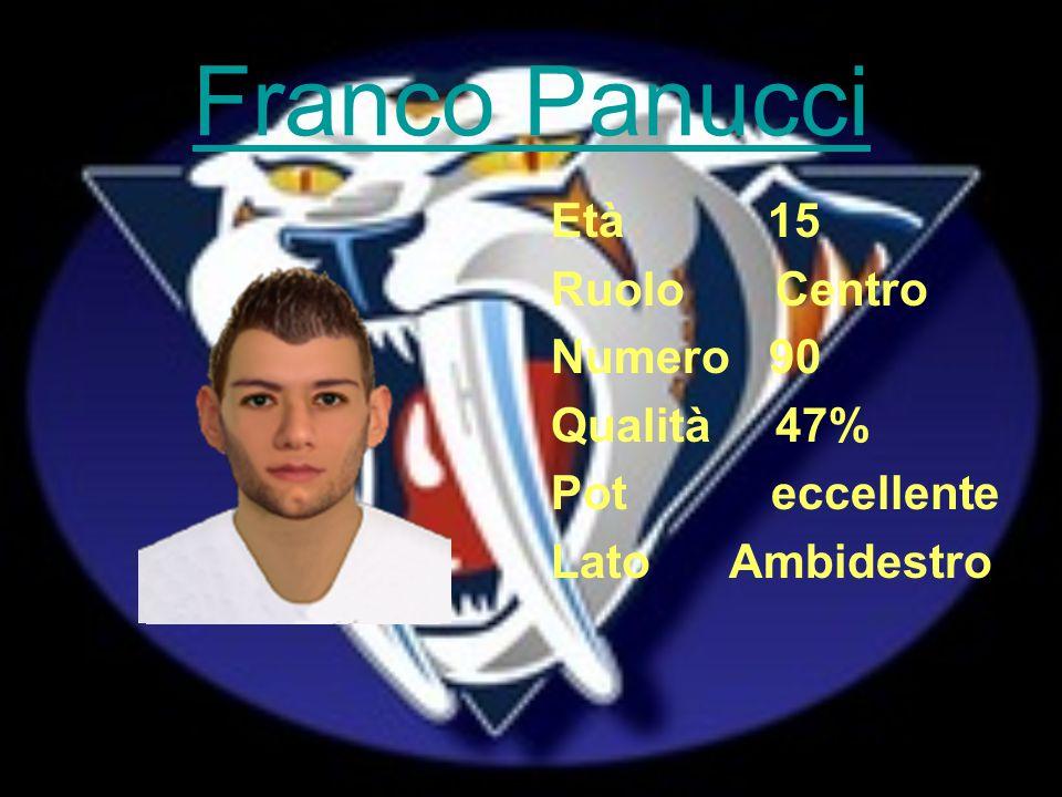 Franco Panucci Età 15 Ruolo Centro Numero 90 Qualità 47% Pot eccellente Lato Ambidestro