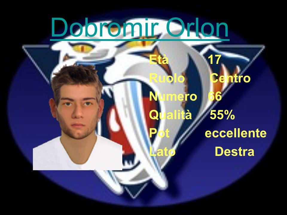 Dobromir Orlon Età 17 Ruolo Centro Numero 66 Qualità 55% Pot eccellente Lato Destra